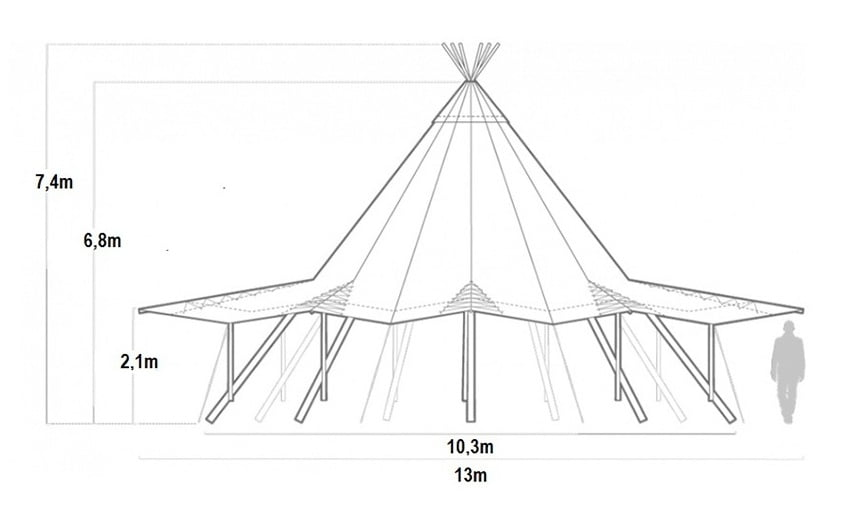 Moderne tipi 10 tot 13 meter